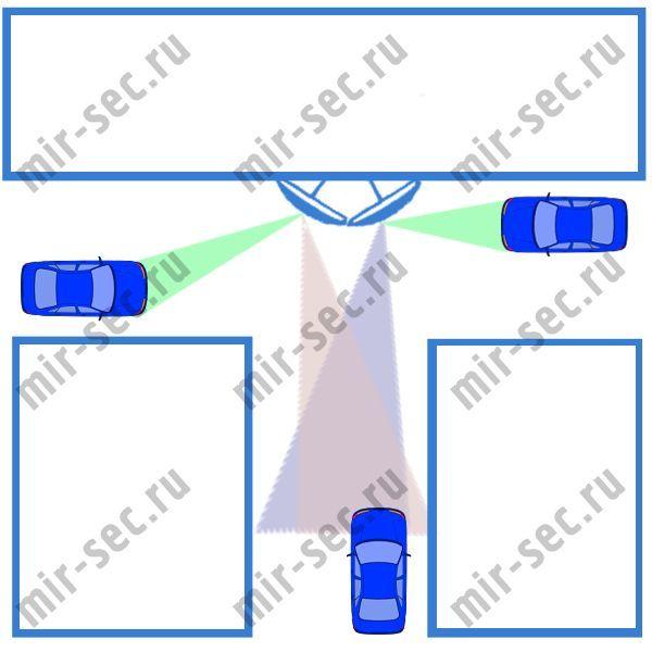 Обзорные зеркала в автосалонах